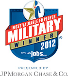 Civilian Job Winners